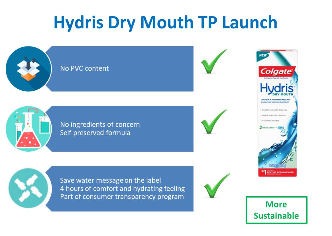 Hydrus Dry Mouth TP
