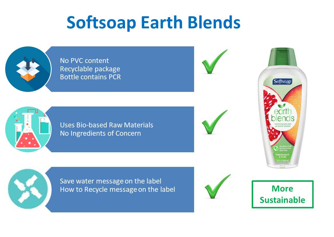 softsoap earth blend
